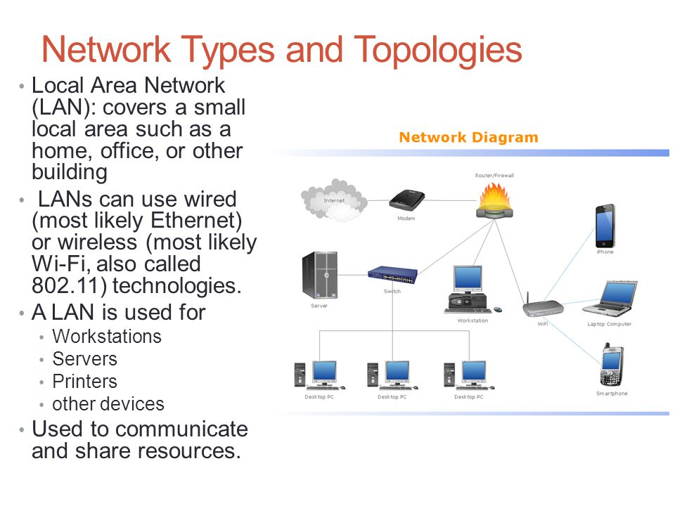 area networks technologies Local area networks gigabit ethernet is a future technology that promises a migration path beyond fast ethernet so the next generation of networks will.