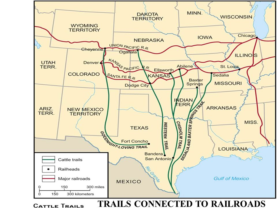 TRAILS CONNECTED TO RAILROADS