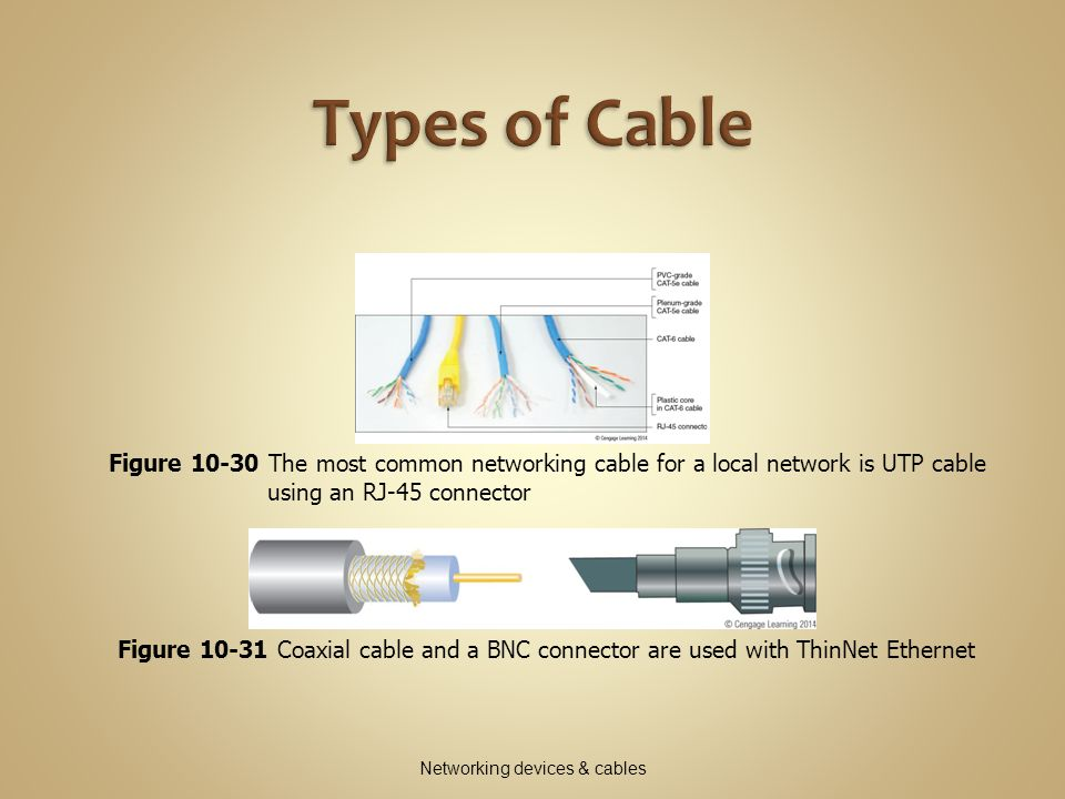 Week 13 Networking Types Devices And Cabling Ppt Video