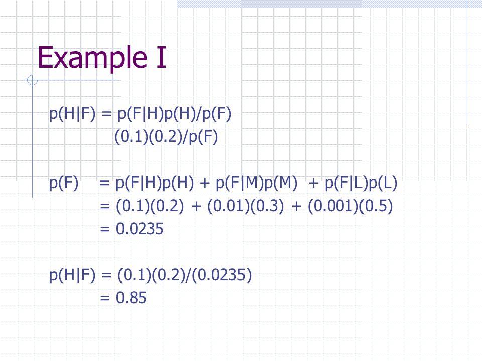 Example I p(H|F) = p(F|H)p(H)/p(F) (0.1)(0.2)/p(F)