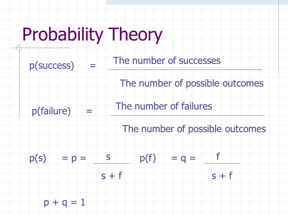 Probability Theory p(success) = The number of successes