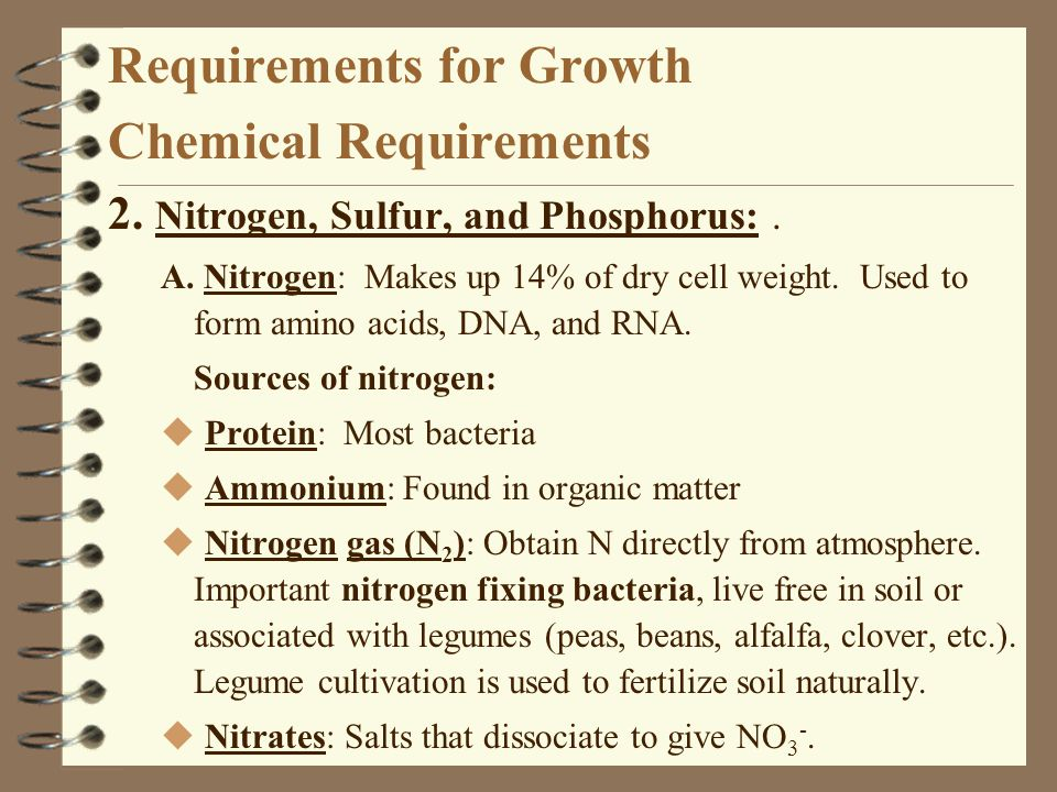 Requirements for Growth Chemical Requirements