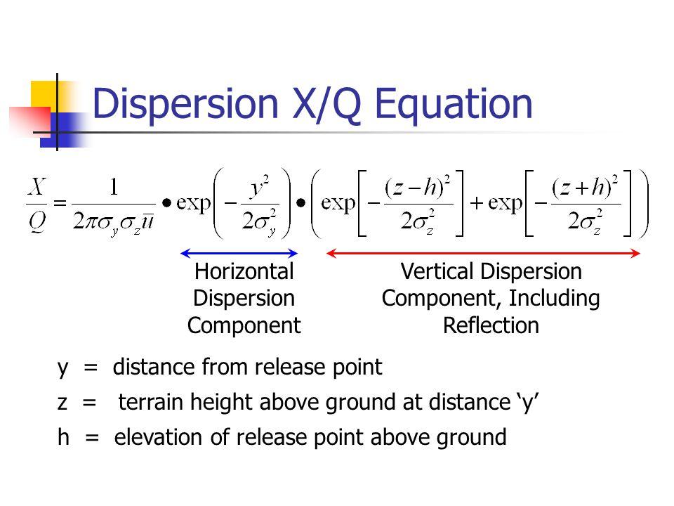Dispersion Χ/Q Equation