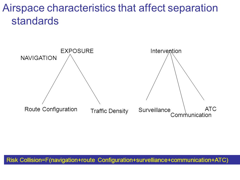 Airspace characteristics that affect separation standards