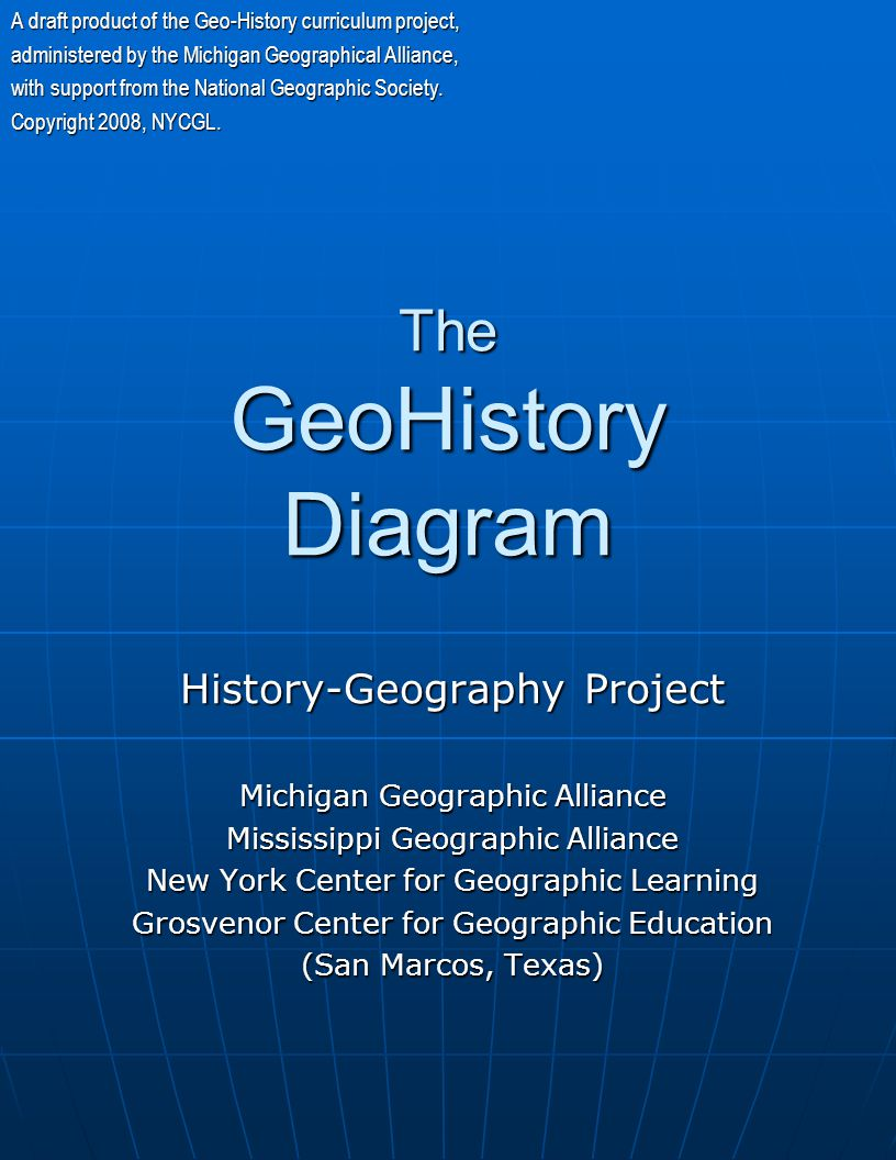 The GeoHistory Diagram