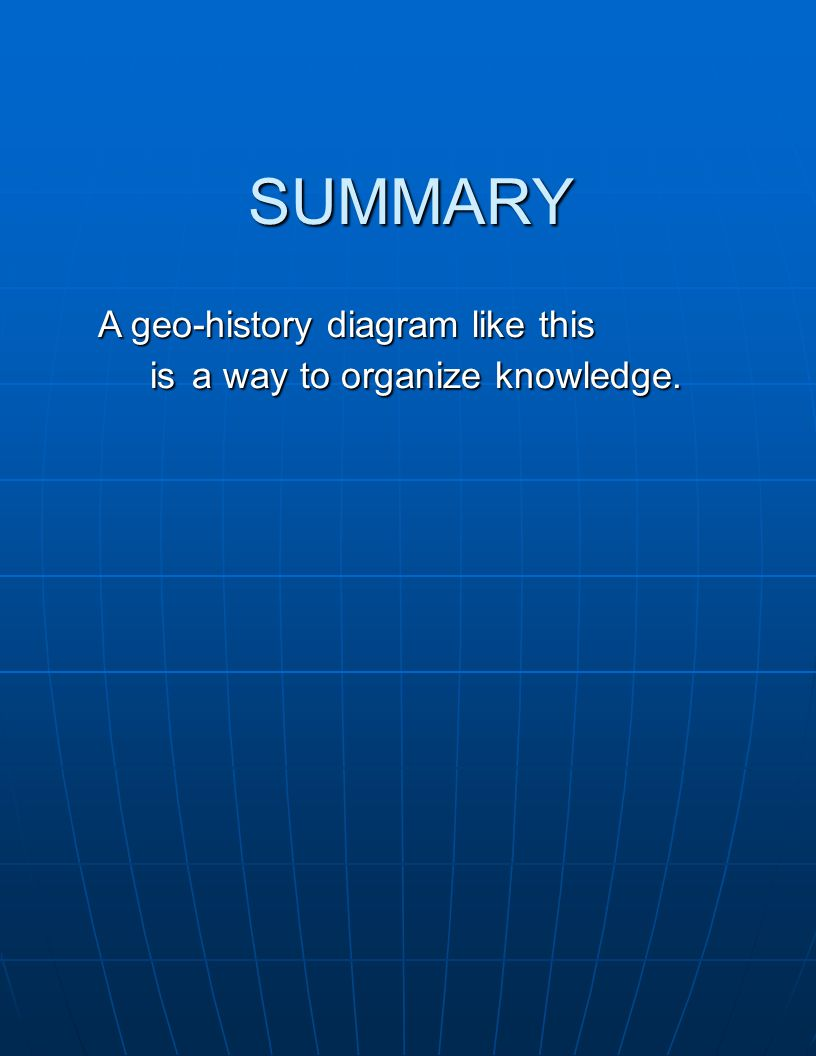 SUMMARY A geo-history diagram like this is a way to organize knowledge.