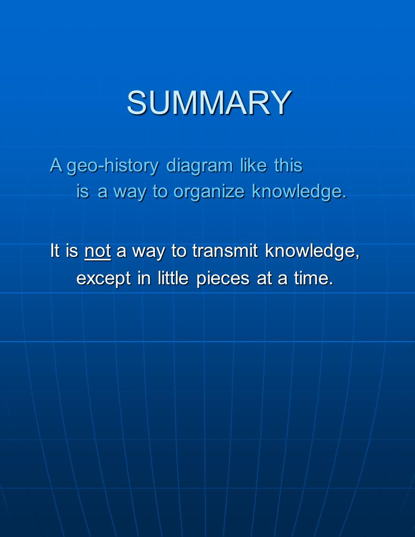SUMMARY A geo-history diagram like this is a way to organize knowledge. It is not a way to transmit knowledge,
