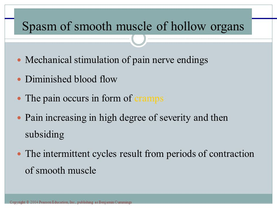 Spasm of smooth muscle of hollow organs