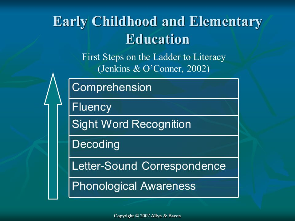 Early Childhood and Elementary Education