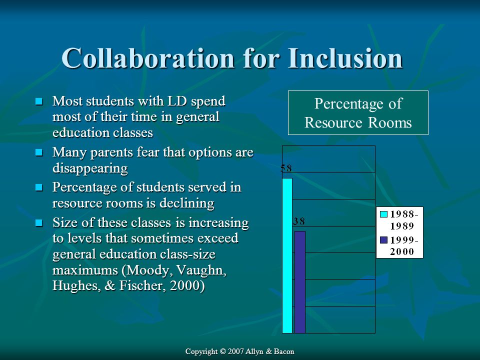 Collaboration for Inclusion