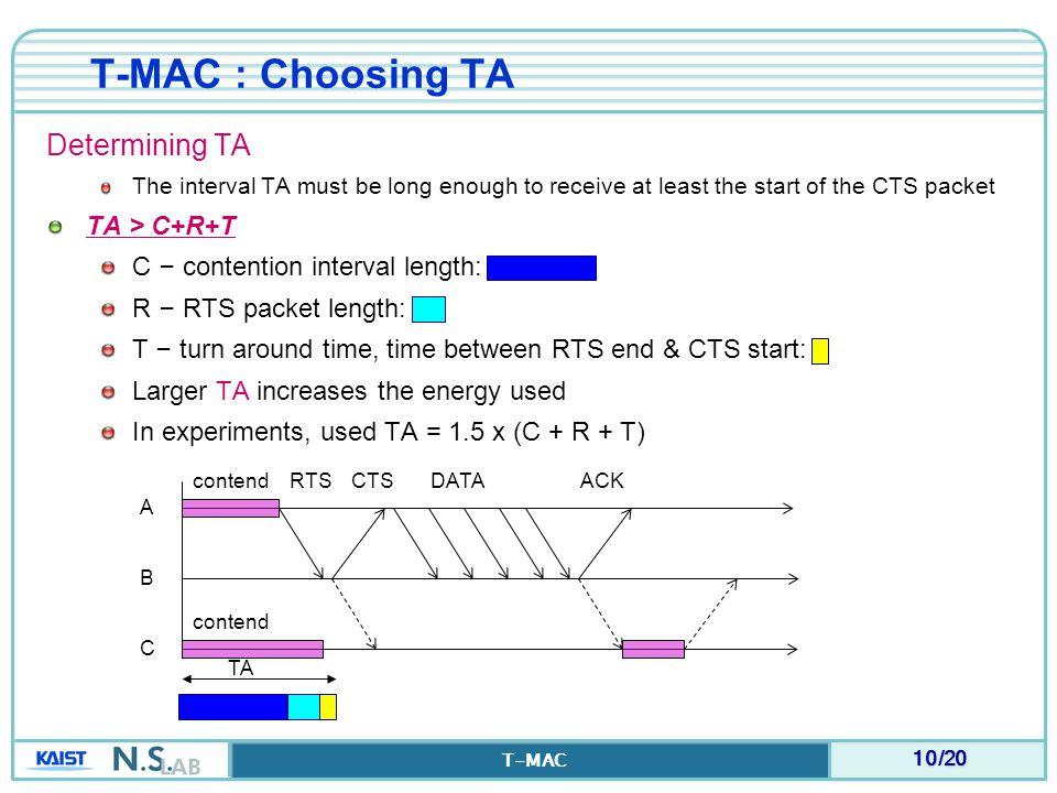 T-MAC : Choosing TA Determining TA TA > C+R+T