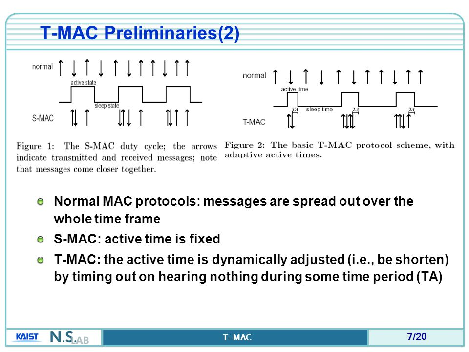 T-MAC Preliminaries(2)