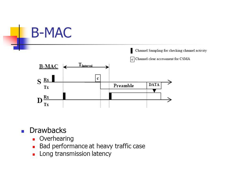 B-MAC Drawbacks Overhearing Bad performance at heavy traffic case