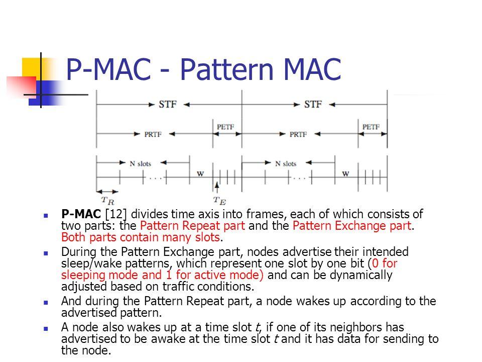 P-MAC - Pattern MAC