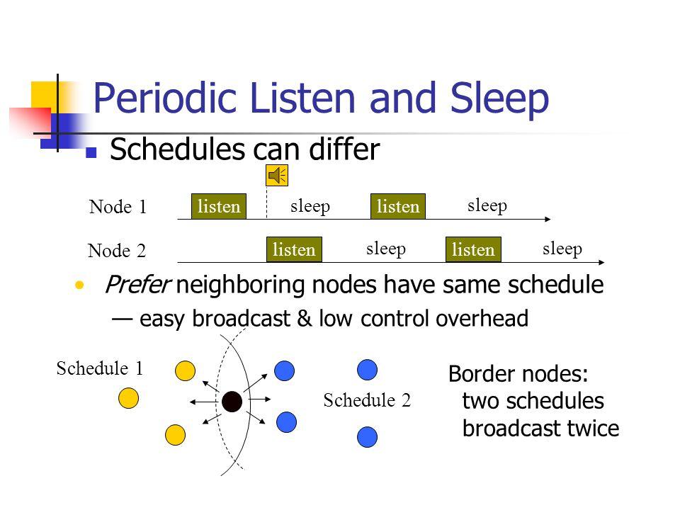 Periodic Listen and Sleep