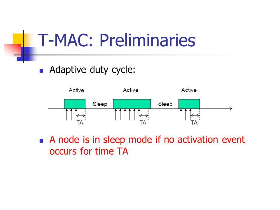 T-MAC: Preliminaries Adaptive duty cycle: