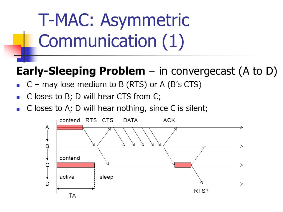 T-MAC: Asymmetric Communication (1)