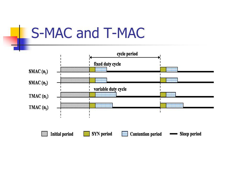 S-MAC and T-MAC