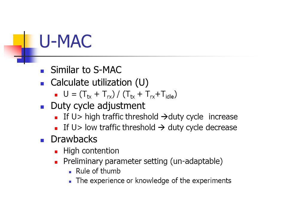 U-MAC Similar to S-MAC Calculate utilization (U) Duty cycle adjustment