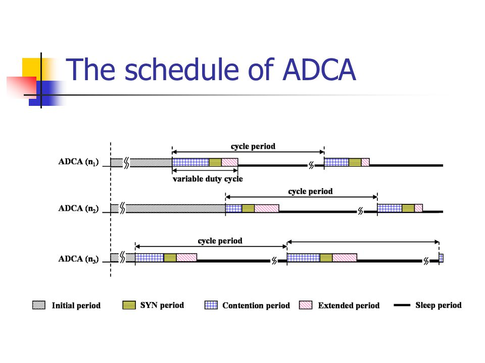 The schedule of ADCA