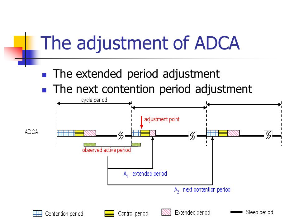 The adjustment of ADCA The extended period adjustment