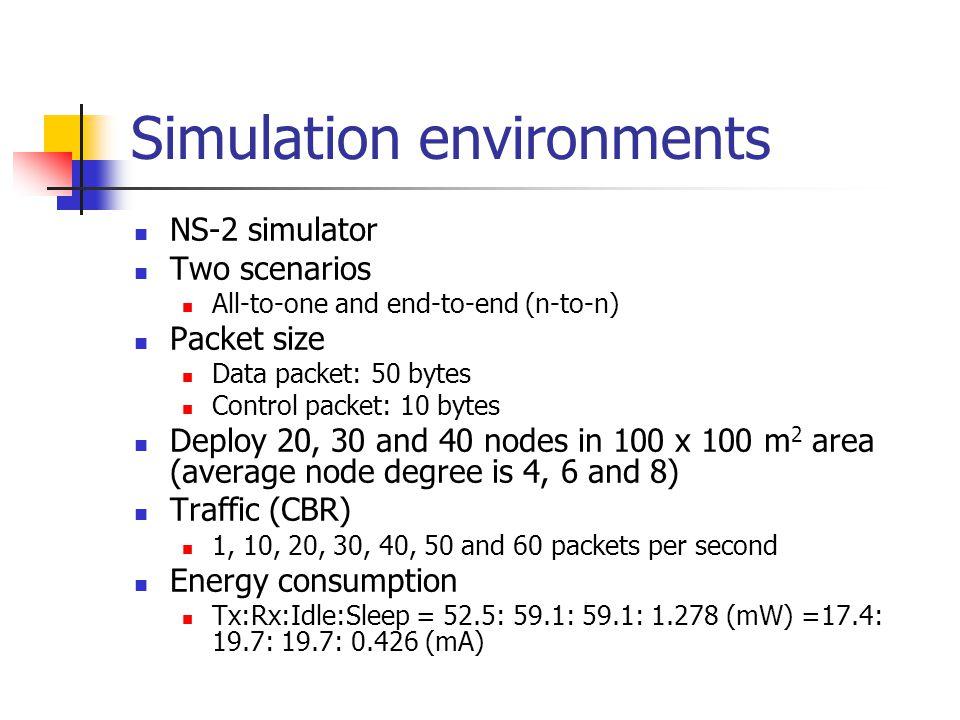 Simulation environments