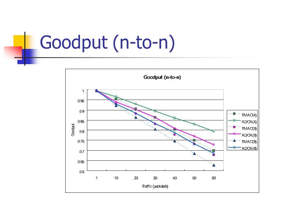 Goodput (n-to-n)