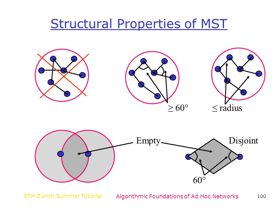 Structural Properties of MST