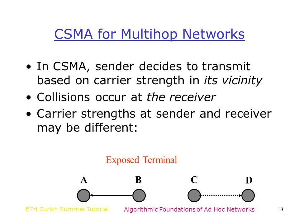 CSMA for Multihop Networks