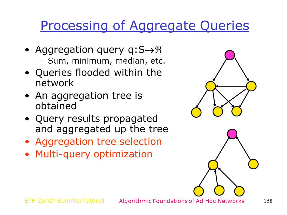 Processing of Aggregate Queries