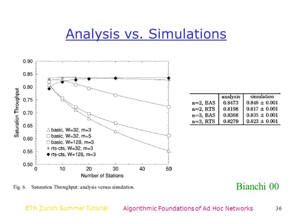 Analysis vs. Simulations