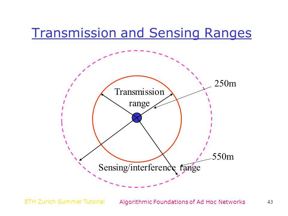 Transmission and Sensing Ranges