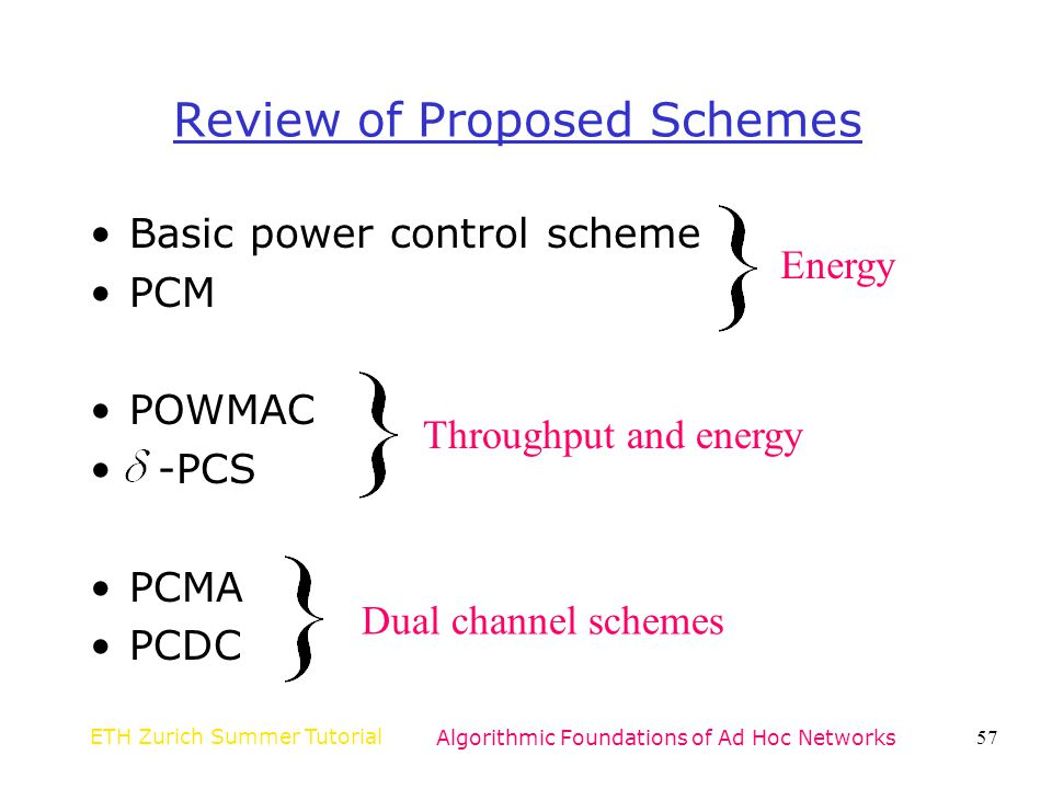 Review of Proposed Schemes