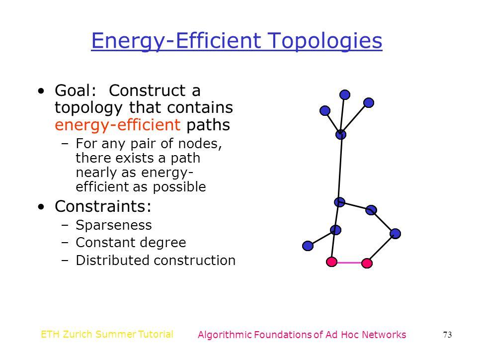 Energy-Efficient Topologies