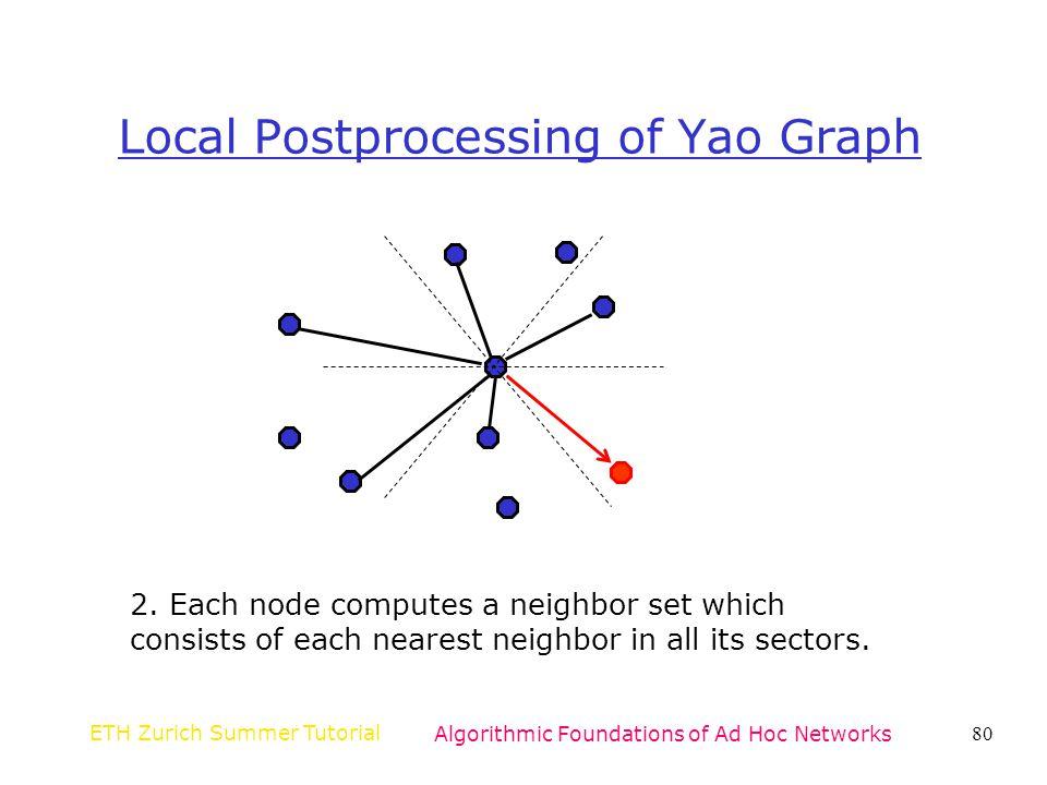 Local Postprocessing of Yao Graph