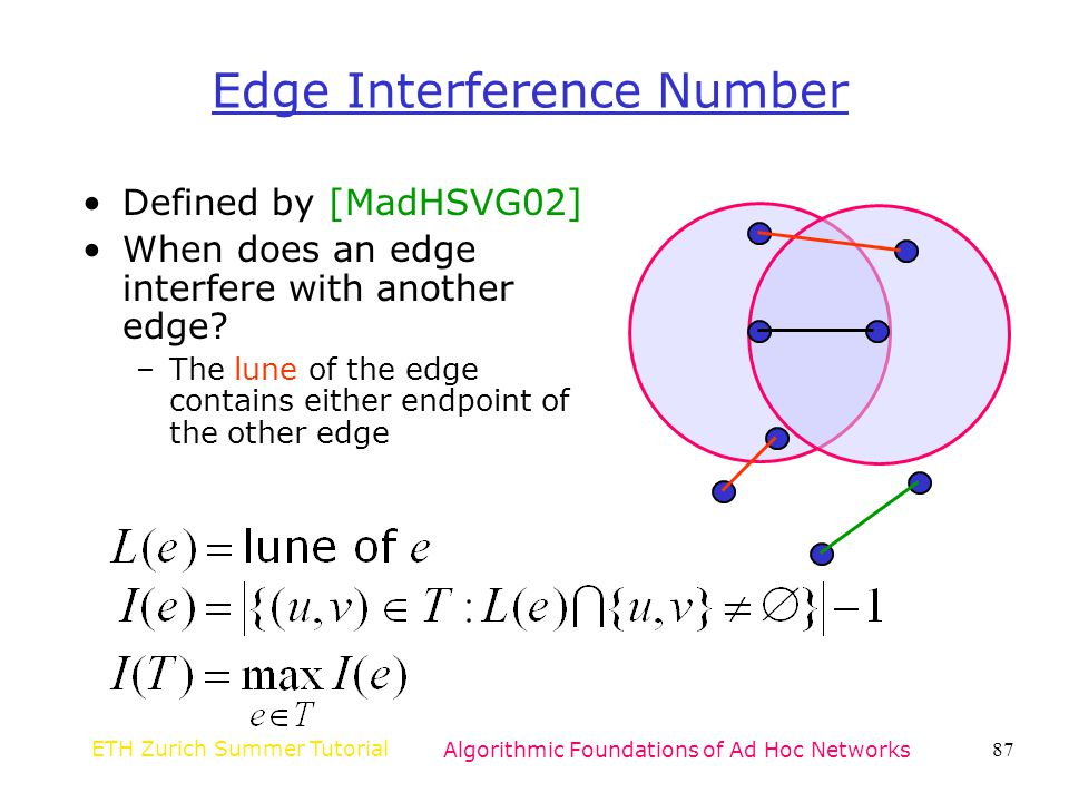 Edge Interference Number
