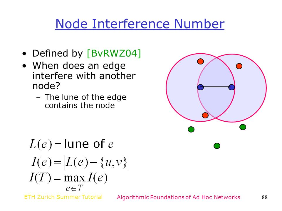 Node Interference Number