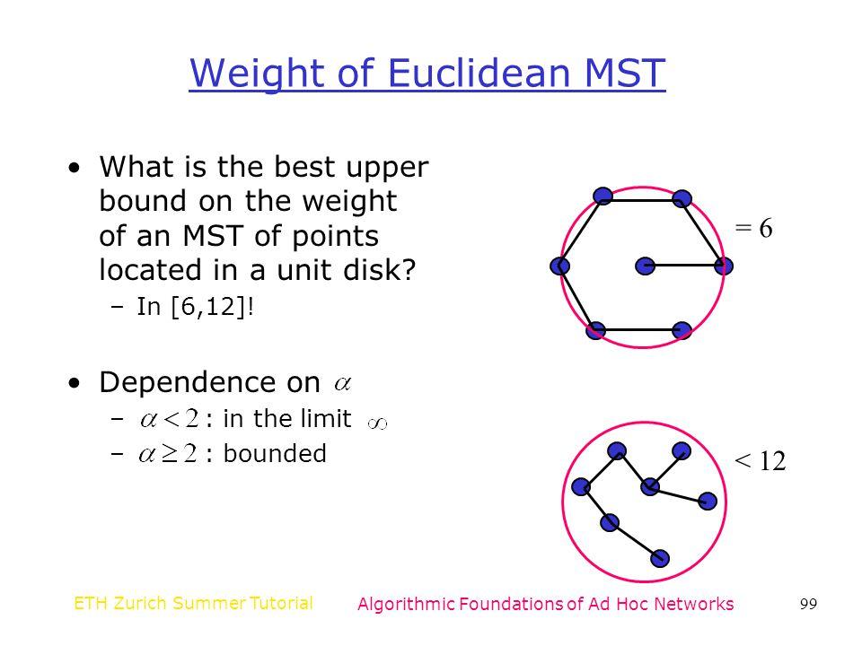 Weight of Euclidean MST