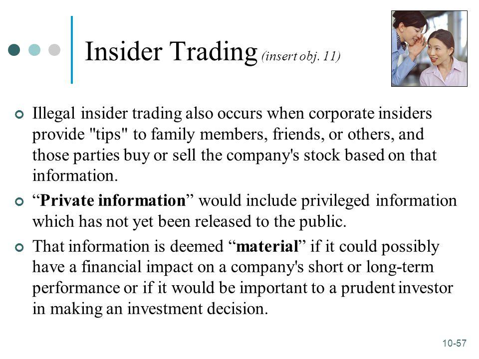Insider Trading (insert obj. 11)