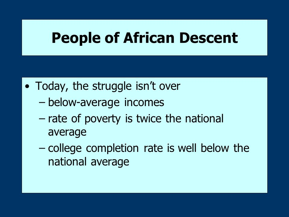 People of African Descent