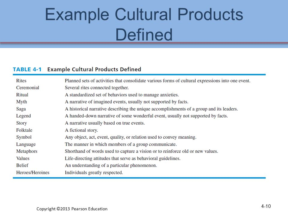 Example Cultural Products Defined