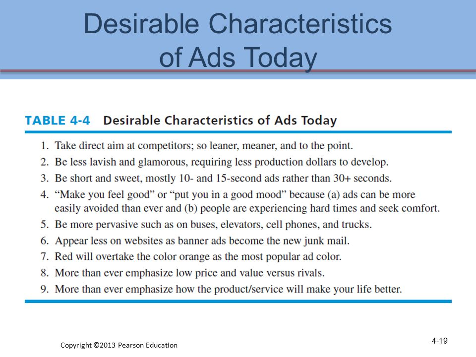 Desirable Characteristics of Ads Today