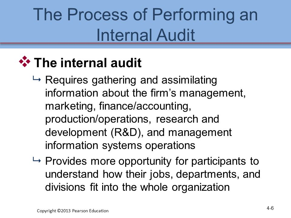 The Process of Performing an Internal Audit