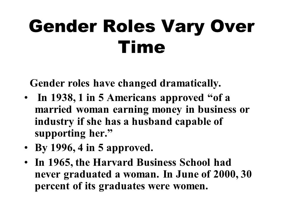 Gender Roles Vary Over Time
