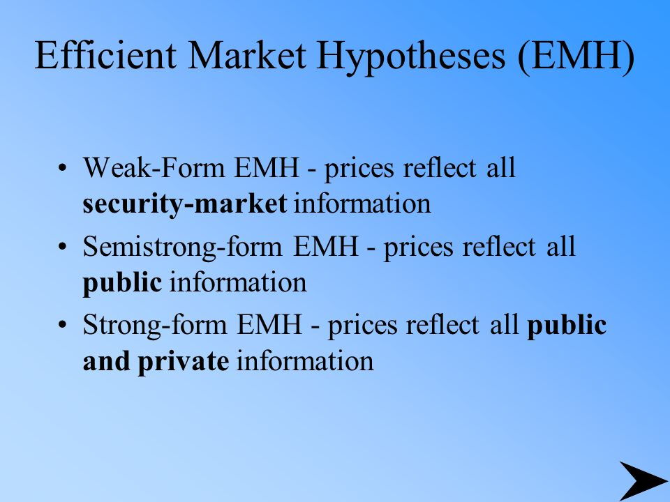 Efficient Market Hypotheses (EMH)