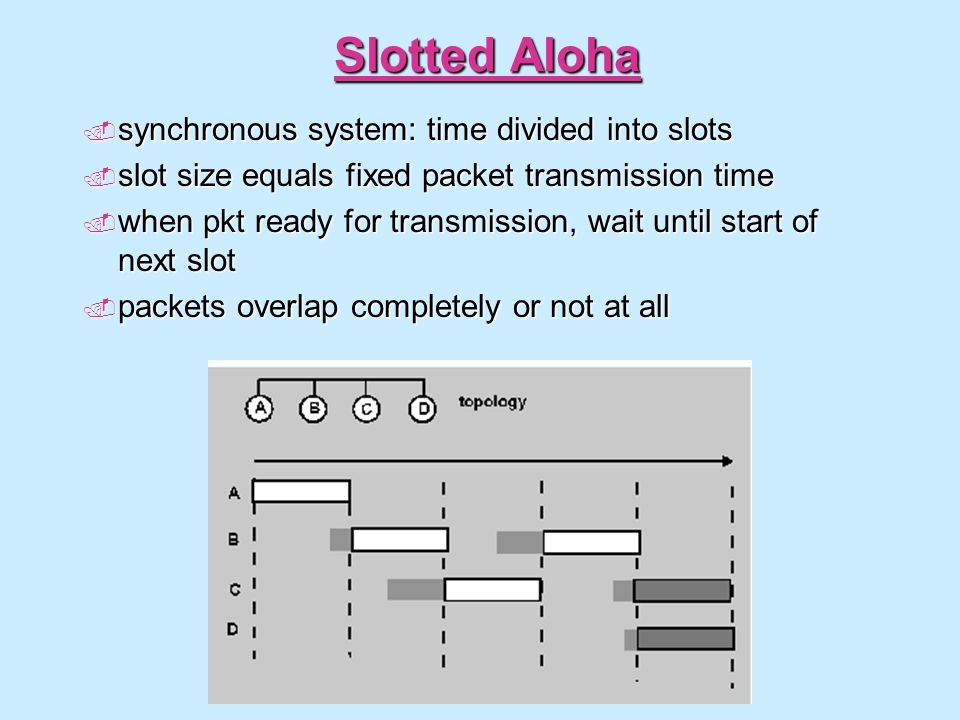 Slotted Aloha synchronous system: time divided into slots