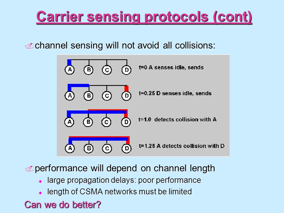 Carrier sensing protocols (cont)