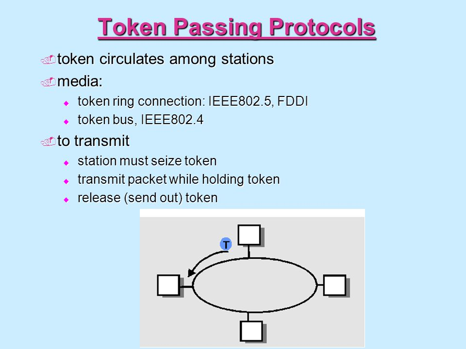 Token Passing Protocols