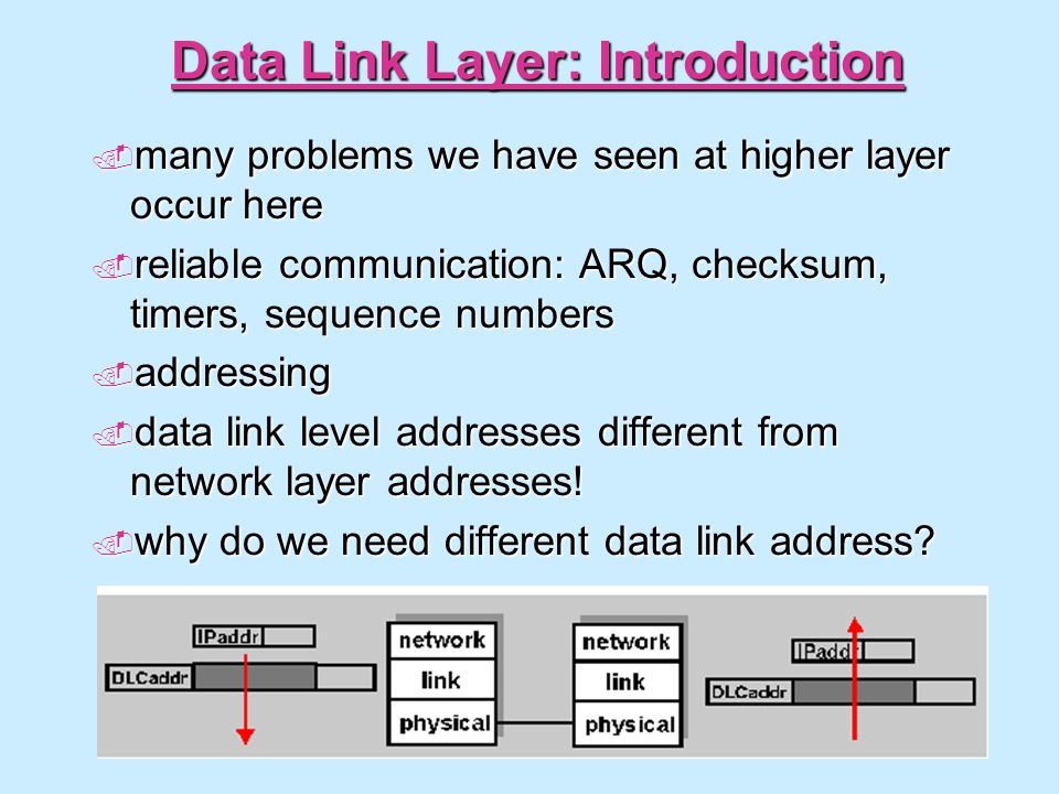 Data Link Layer: Introduction