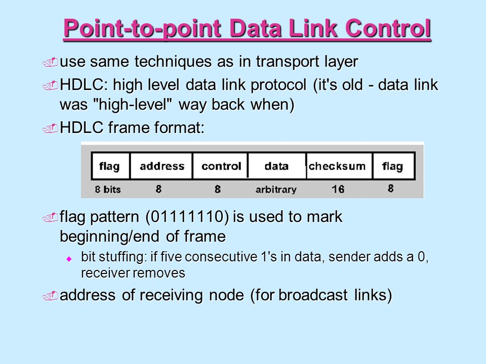 Point-to-point Data Link Control